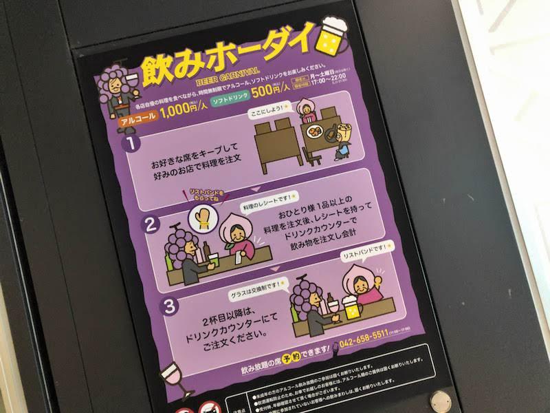 「南大沢駅まえダイニング 東京ミートレア」飲み放題説明ポスター