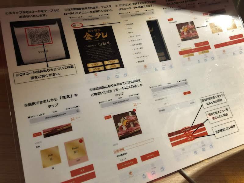 渋谷「焼肉 金タレ」QRコードオーダーシステム